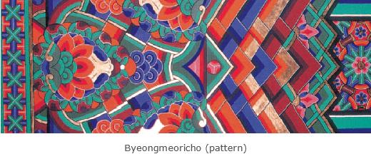 Byeongmeoricho (pattern)