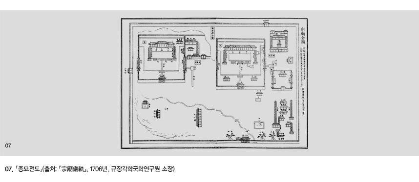 07.「종묘전도」(출처: 『宗廟儀軌』, 1706년, 규장각학국학연구원 소장)