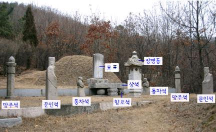 목서흠 묘역 현황