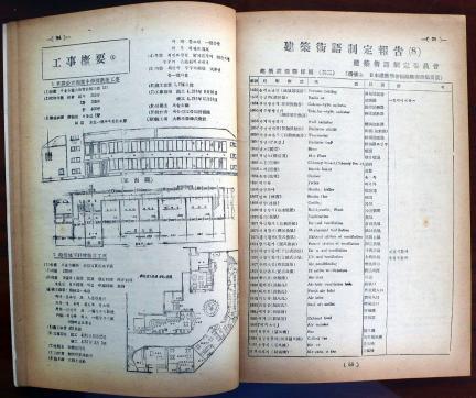 조선건축 제8호 주요내용