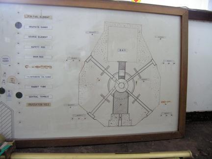 원자로 제어반 및 평면도