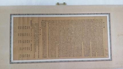 3‧1 독립선언서