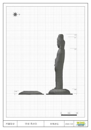안성죽산리석불입상(3D스캔자료 - 우측)