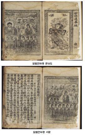 묘법연화경 권1∼3