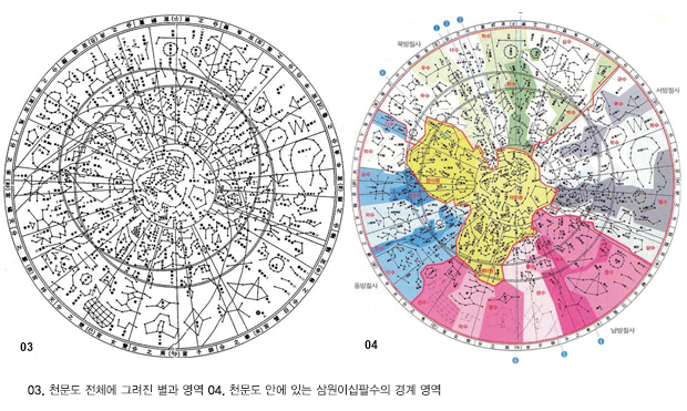 03. 천문도 전체에 그려진 별과 영역 04. 천문도 안에 있는 삼원이십팔수의 경계 영역